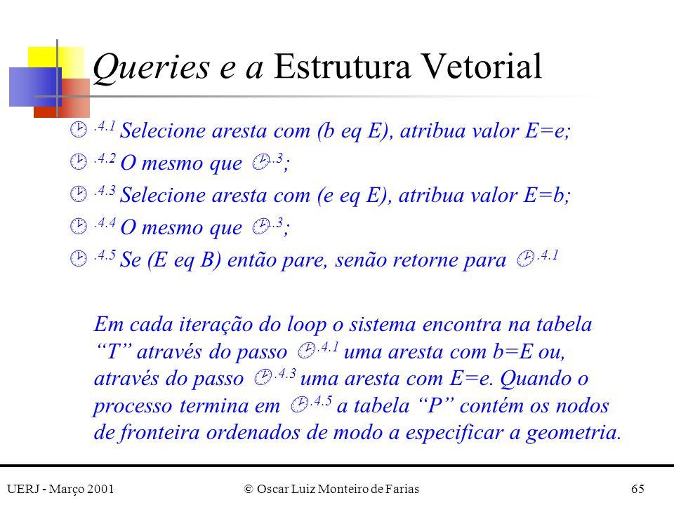 UERJ - Março 2001© Oscar Luiz Monteiro de Farias65 ¸.4.1 Selecione aresta com (b eq E), atribua valor E=e; ¸.4.2 O mesmo que..3 ; ¸.4.3 Selecione aresta com (e eq E), atribua valor E=b; ¸.4.4 O mesmo que..3 ; ¸.4.5 Se (E eq B) então pare, senão retorne para.4.1 Em cada iteração do loop o sistema encontra na tabela T através do passo.4.1 uma aresta com b=E ou, através do passo.4.3 uma aresta com E=e.