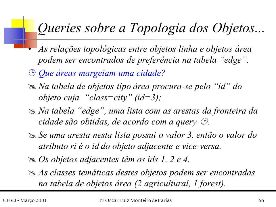 UERJ - Março 2001© Oscar Luiz Monteiro de Farias66 As relações topológicas entre objetos linha e objetos área podem ser encontrados de preferência na tabela edge.