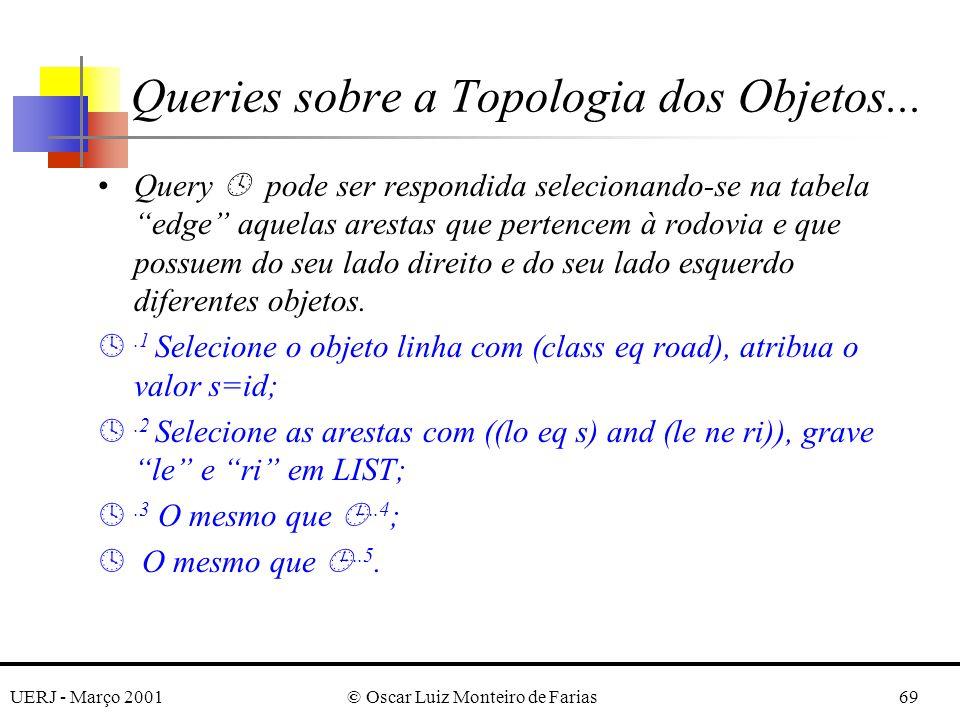 UERJ - Março 2001© Oscar Luiz Monteiro de Farias69 Query pode ser respondida selecionando-se na tabela edge aquelas arestas que pertencem à rodovia e que possuem do seu lado direito e do seu lado esquerdo diferentes objetos.