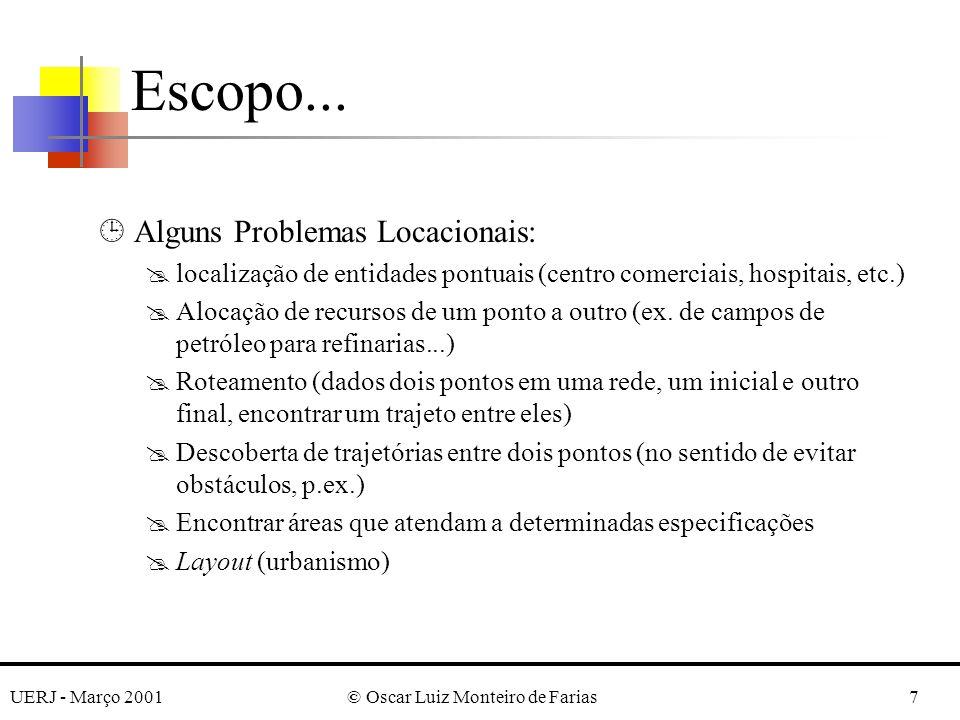 UERJ - Março 2001© Oscar Luiz Monteiro de Farias18 Modelos Conceituais para SIGs Modelos OO GMOD [Pires 1997] Geo-OMT [Borges, 1997] GeoOOA [Kösters, 1997] MADS [Parent, 1998] GeoOMT [Abrantes, 1998] Perceptory [Bédard, 1999] UML-GeoFrame [Lisboa, 1999] Modelos ER Modul-R (Bédard, 1999] GISER (Shekhar, 1997] Geo-ER (Hadzilacos, 1997]