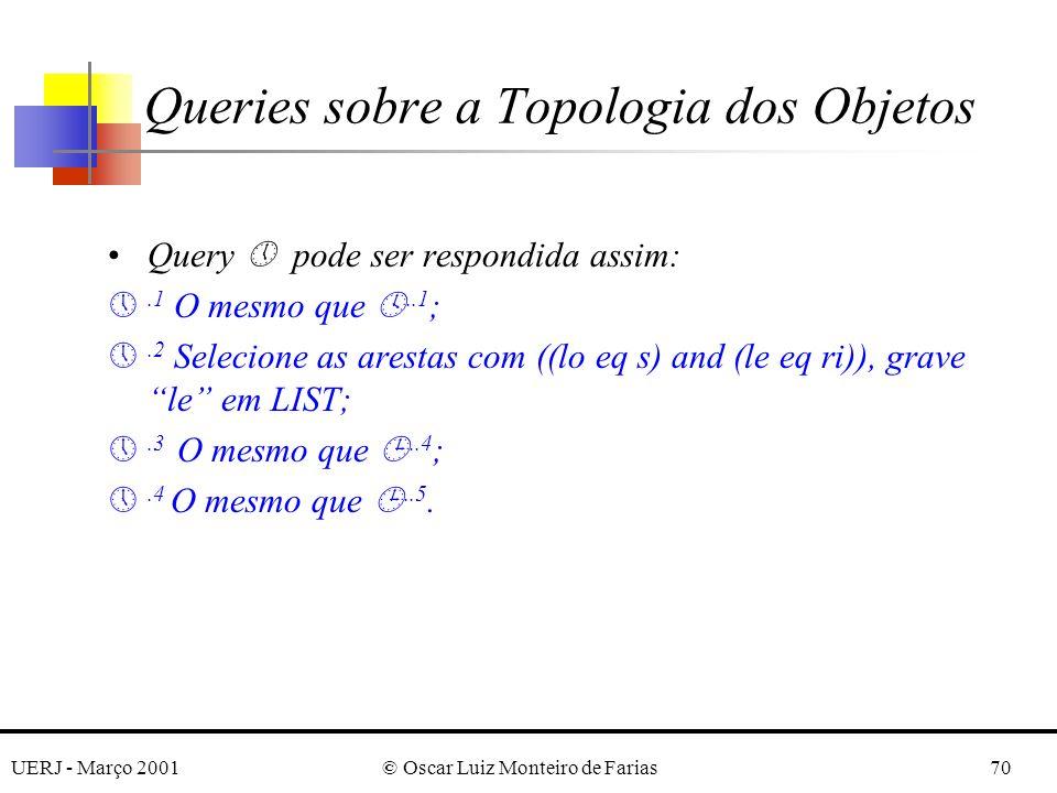 UERJ - Março 2001© Oscar Luiz Monteiro de Farias70 Query pode ser respondida assim: ».1 O mesmo que..1 ; ».2 Selecione as arestas com ((lo eq s) and (le eq ri)), grave le em LIST; ».3 O mesmo que..4 ; ».4 O mesmo que..5.