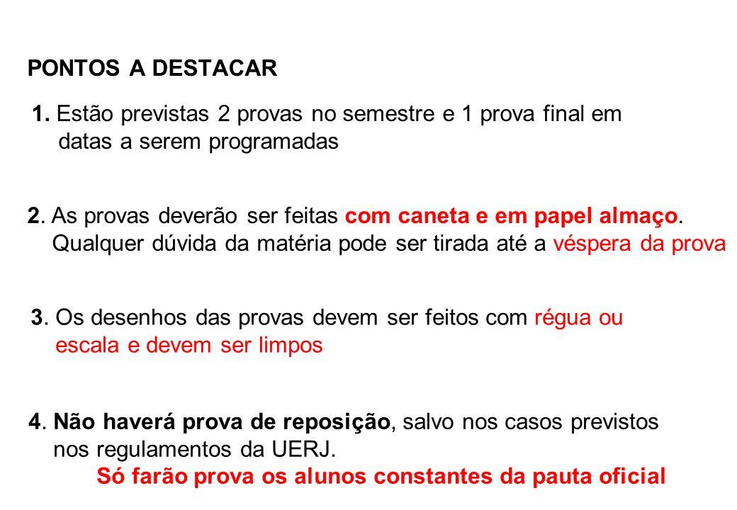 PONTOS A DESTACAR 1.