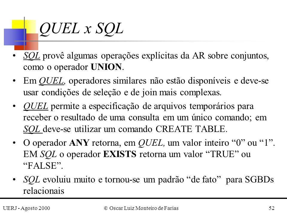 UERJ - Agosto 2000© Oscar Luiz Monteiro de Farias52 SQL provê algumas operações explícitas da AR sobre conjuntos, como o operador UNION.