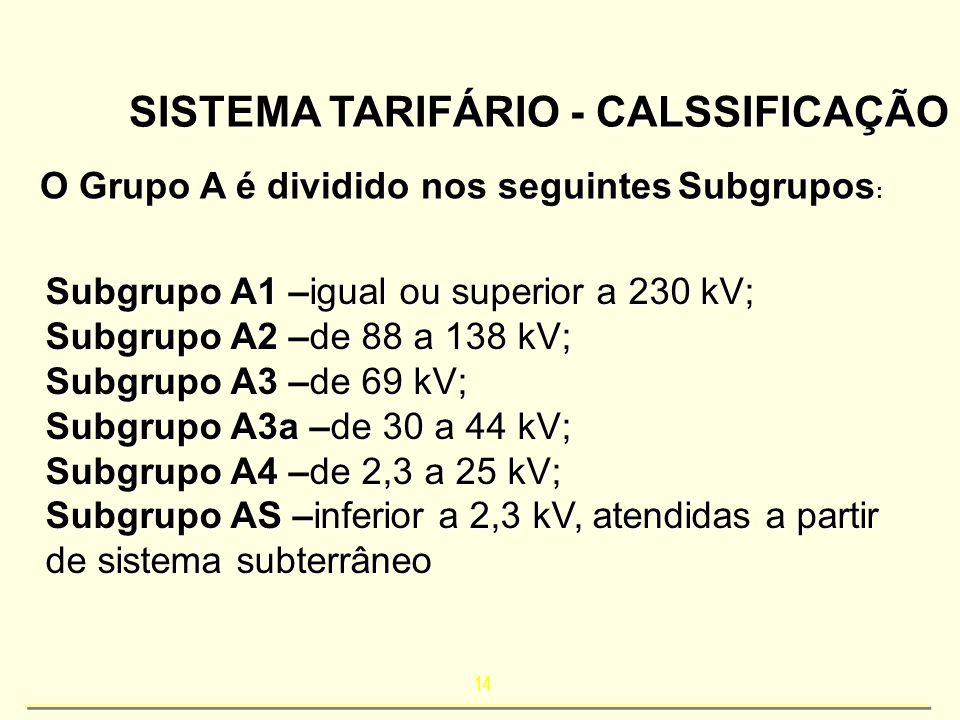 14 SISTEMA TARIFÁRIO - CALSSIFICAÇÃO O Grupo A é dividido nos seguintes Subgrupos : Subgrupo A1 –igual ou superior a 230 kV; Subgrupo A2 –de 88 a 138