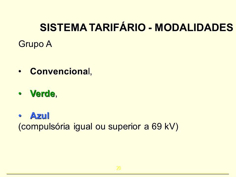 20 SISTEMA TARIFÁRIO - MODALIDADES Convencional,Convencional, Verde,Verde, AzulAzul (compulsória igual ou superior a 69 kV) Grupo A
