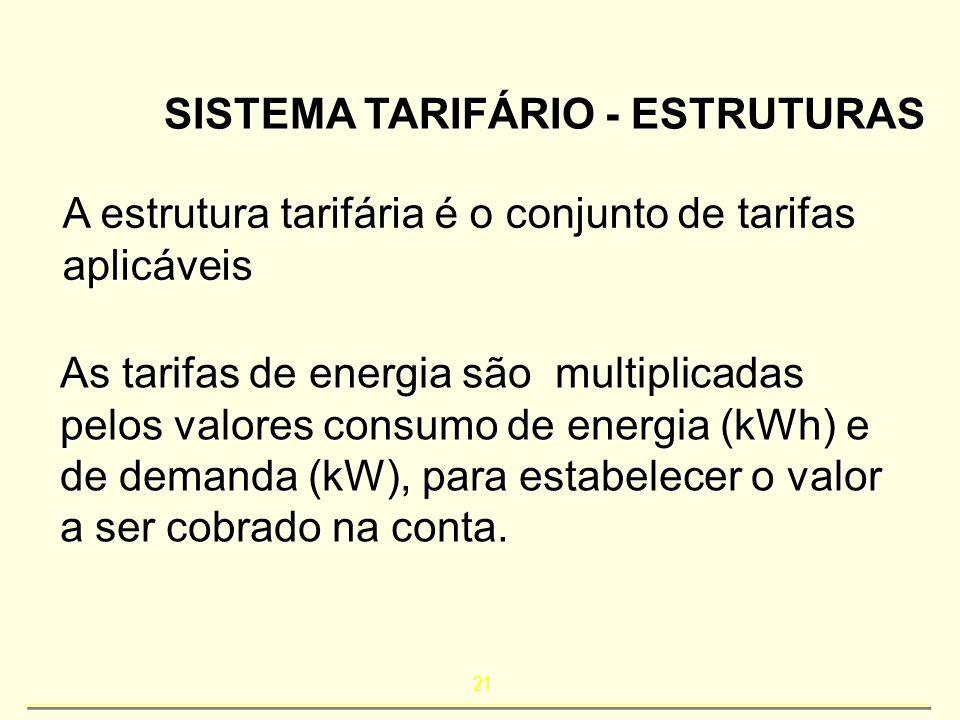 21 SISTEMA TARIFÁRIO - ESTRUTURAS A estrutura tarifária é o conjunto de tarifas aplicáveis As tarifas de energia são multiplicadas pelos valores consu