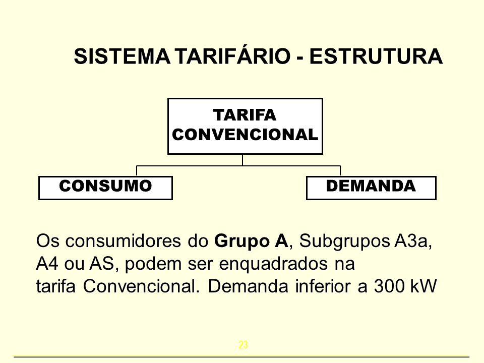23 SISTEMA TARIFÁRIO - ESTRUTURA TARIFA CONVENCIONAL CONSUMODEMANDA Os consumidores do Grupo A, Subgrupos A3a, A4 ou AS, podem ser enquadrados na tari