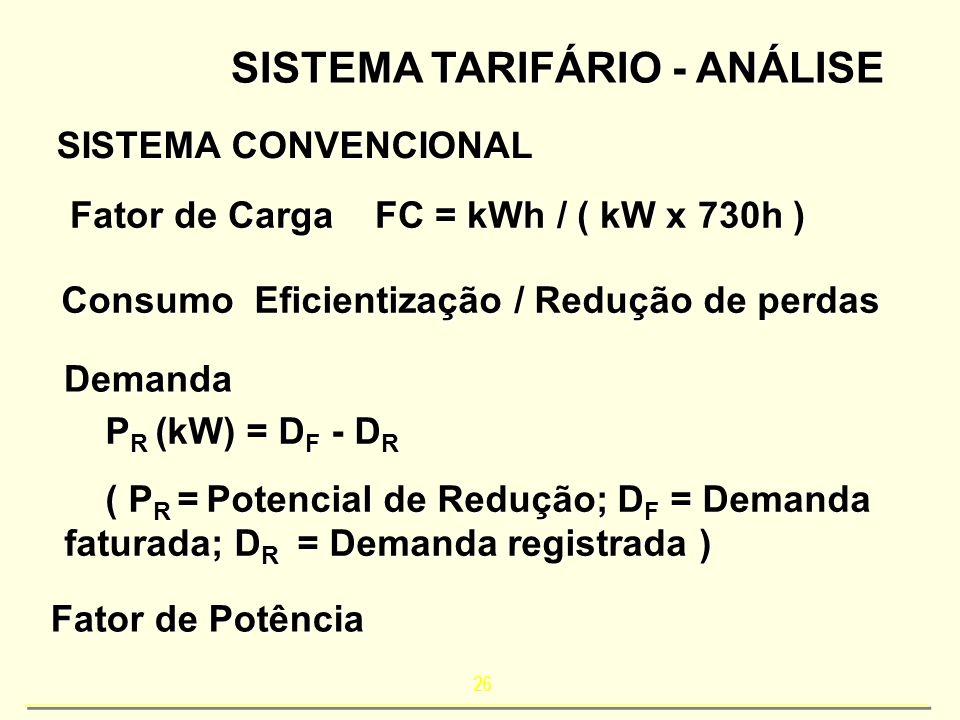 26 SISTEMA TARIFÁRIO - ANÁLISE SISTEMA CONVENCIONAL Fator de Carga FC = kWh / ( kW x 730h ) Consumo Eficientização / Redução de perdas Demanda Demanda