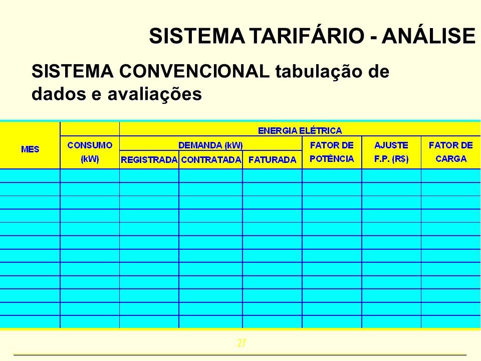 27 SISTEMA TARIFÁRIO - ANÁLISE SISTEMA CONVENCIONAL tabulação de dados e avaliações