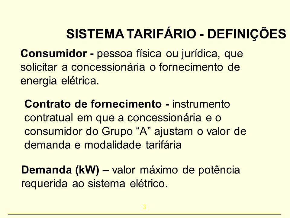 3 SISTEMA TARIFÁRIO - DEFINIÇÕES Consumidor - Consumidor - pessoa física ou jurídica, que solicitar a concessionária o fornecimento de energia elétric