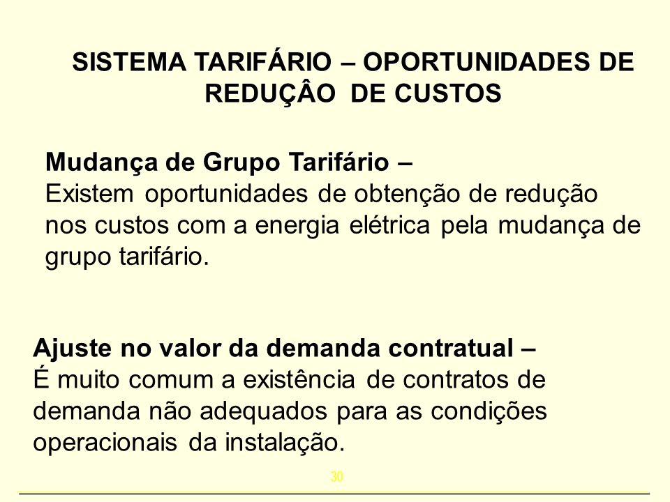 30 SISTEMA TARIFÁRIO – OPORTUNIDADES DE REDUÇÂO DE CUSTOS Mudança de Grupo Tarifário – Existem oportunidades de obtenção de redução nos custos com a e