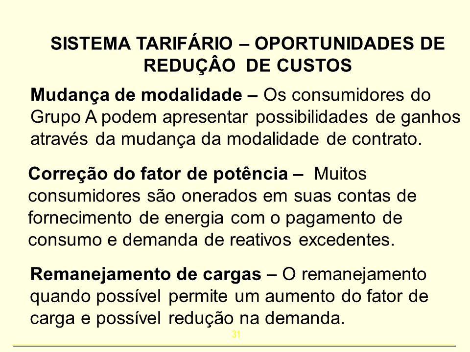 31 SISTEMA TARIFÁRIO – OPORTUNIDADES DE REDUÇÂO DE CUSTOS Mudança de modalidade – Mudança de modalidade – Os consumidores do Grupo A podem apresentar