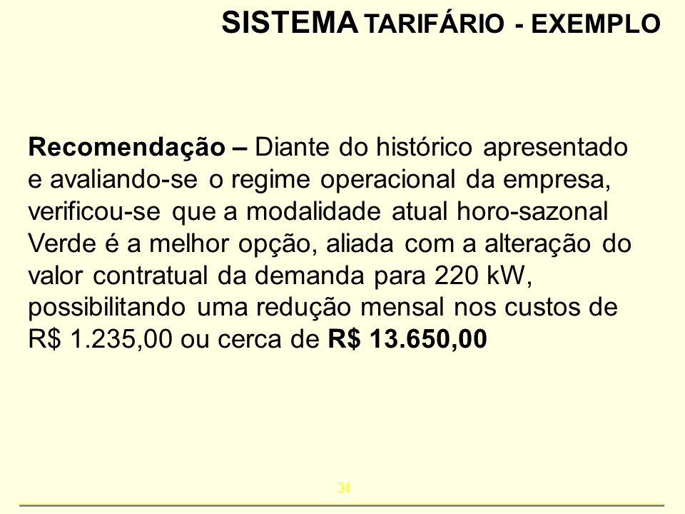 34 SISTEMA TARIFÁRIO - EXEMPLO Recomendação – Recomendação – Diante do histórico apresentado e avaliando-se o regime operacional da empresa, verificou