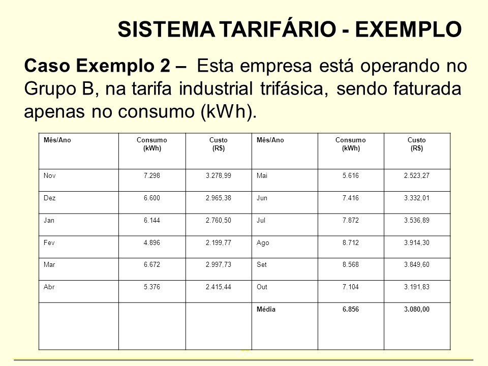 35 SISTEMA TARIFÁRIO - EXEMPLO Caso Exemplo 2 – Esta empresa está operando no Grupo B, na tarifa industrial trifásica, sendo faturada apenas no consum