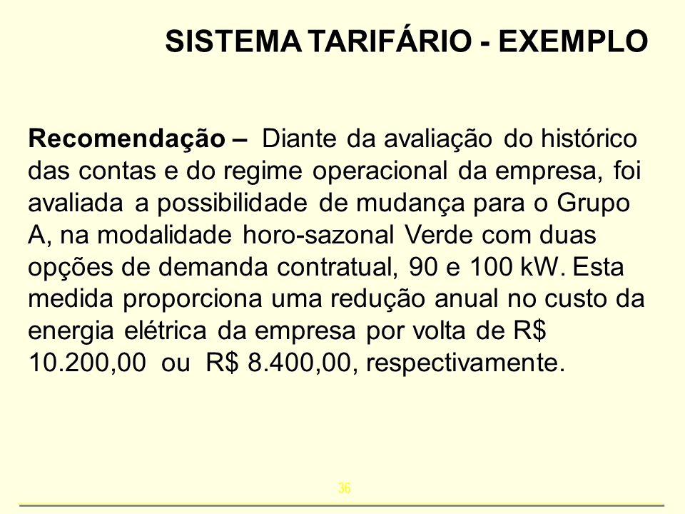 36 SISTEMA TARIFÁRIO - EXEMPLO Recomendação – Diante da avaliação do histórico das contas e do regime operacional da empresa, foi avaliada a possibili