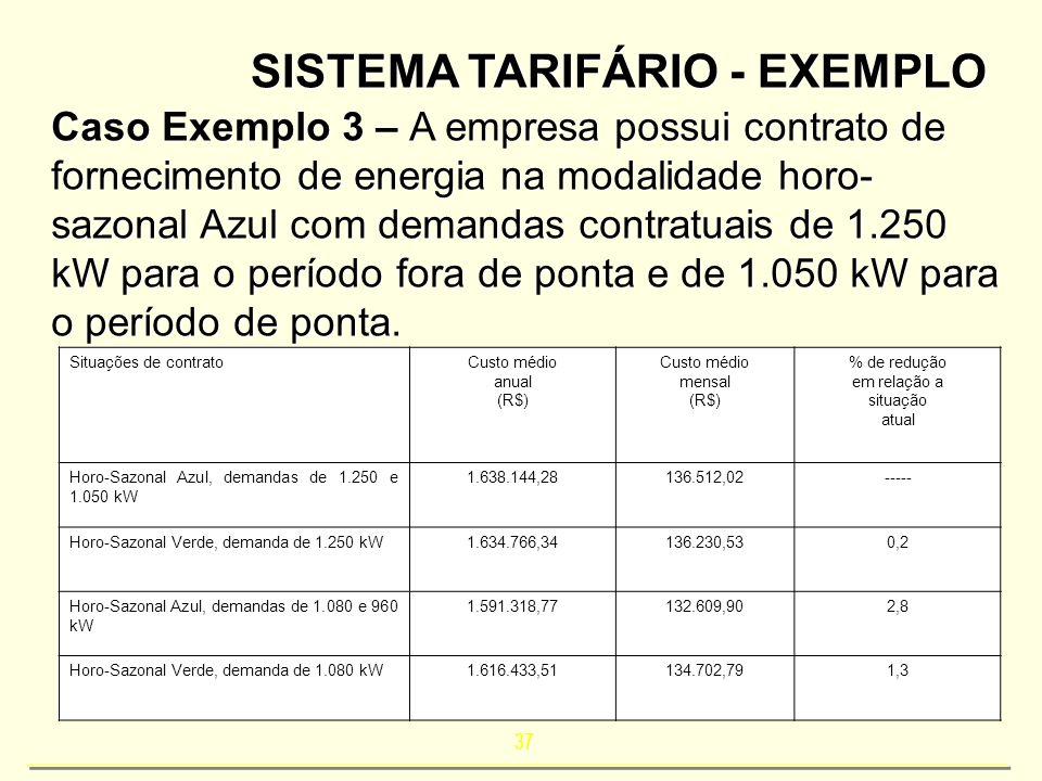 37 SISTEMA TARIFÁRIO - EXEMPLO Caso Exemplo 3 – A empresa possui contrato de fornecimento de energia na modalidade horo- sazonal Azul com demandas con