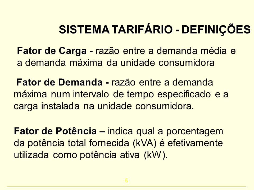 6 SISTEMA TARIFÁRIO - DEFINIÇÕES Fator de Carga - Fator de Carga - razão entre a demanda média e a demanda máxima da unidade consumidora Fator de Dema