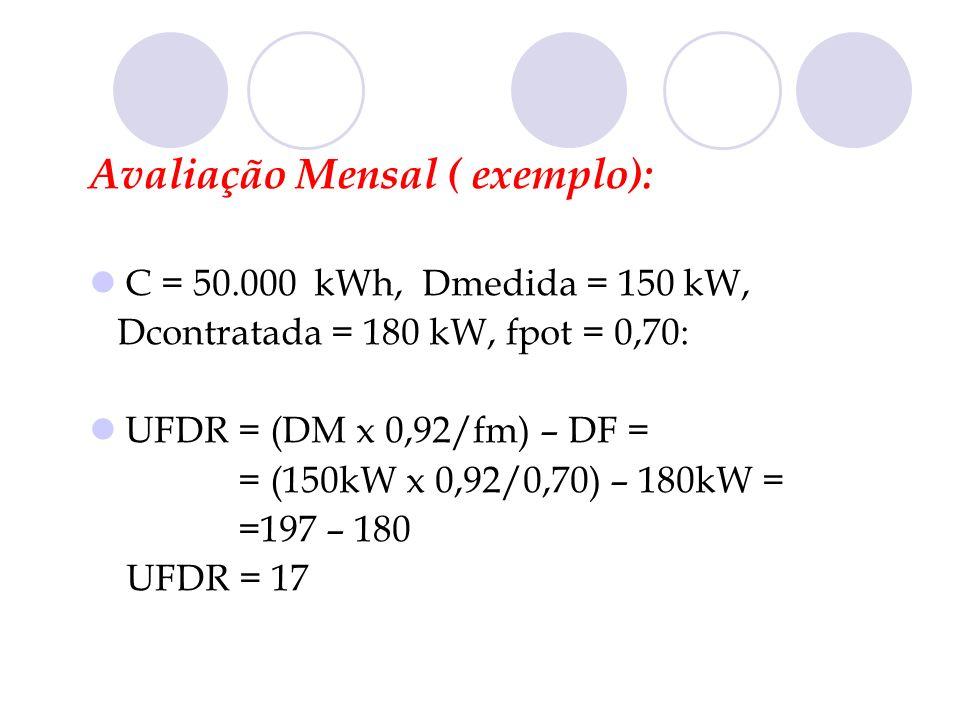 Avaliação Mensal ( exemplo): C = 50.000 kWh, Dmedida = 150 kW, Dcontratada = 180 kW, fpot = 0,70: UFDR = (DM x 0,92/fm) – DF = = (150kW x 0,92/0,70) –
