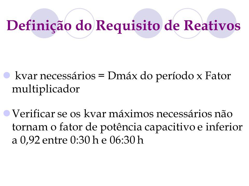 Definição do Requisito de Reativos kvar necessários = Dmáx do período x Fator multiplicador Verificar se os kvar máximos necessários não tornam o fato