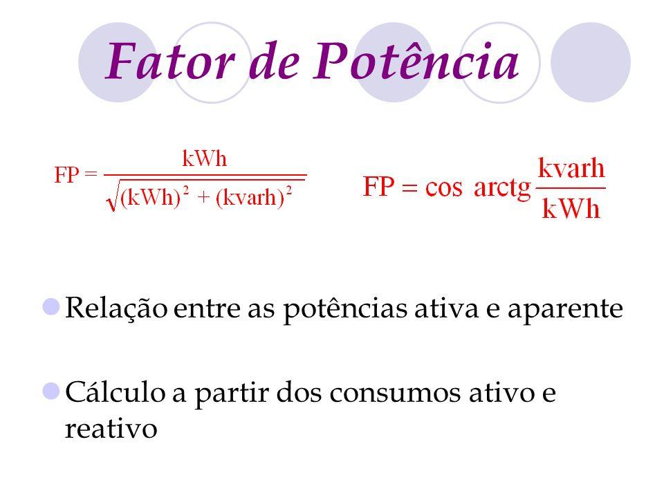 Fator de Potência Relação entre as potências ativa e aparente Cálculo a partir dos consumos ativo e reativo