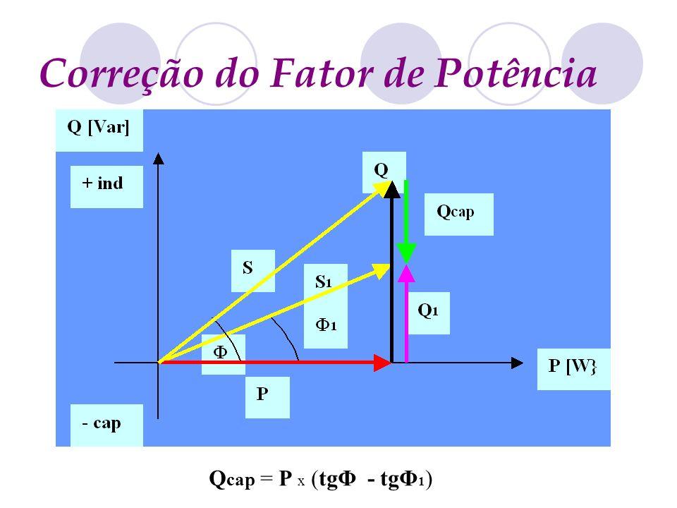 Correção do Fator de Potência Q cap = P x (tgΦ - tgΦ 1 )