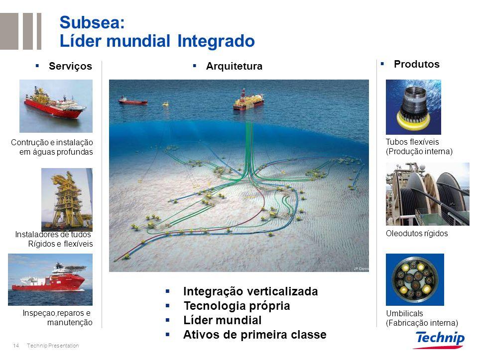 Technip Presentation15 Offshore: Experiência em tecnologia de alto valor agregado Capacidade inovadora Proprietária em design de plataforma Experiência comprovada em engenharia e construção TPG 500 Unideck ® Semi-submersibleSparEDPFPSO/FLNG Offshore wind