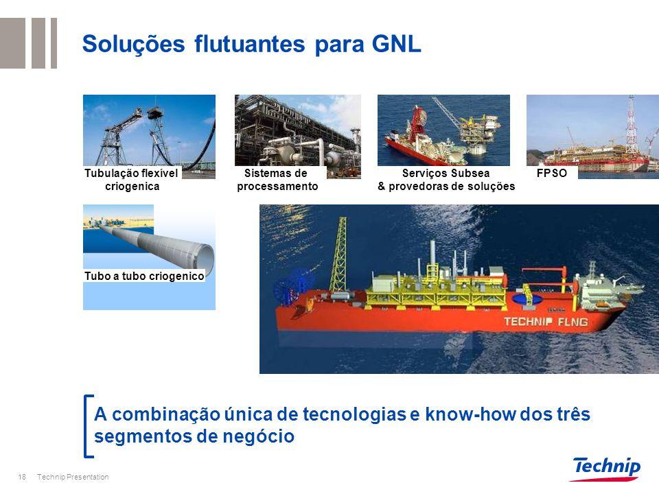 Porto de Angra – Base Logística Technip Presentation19 Porto Hoje
