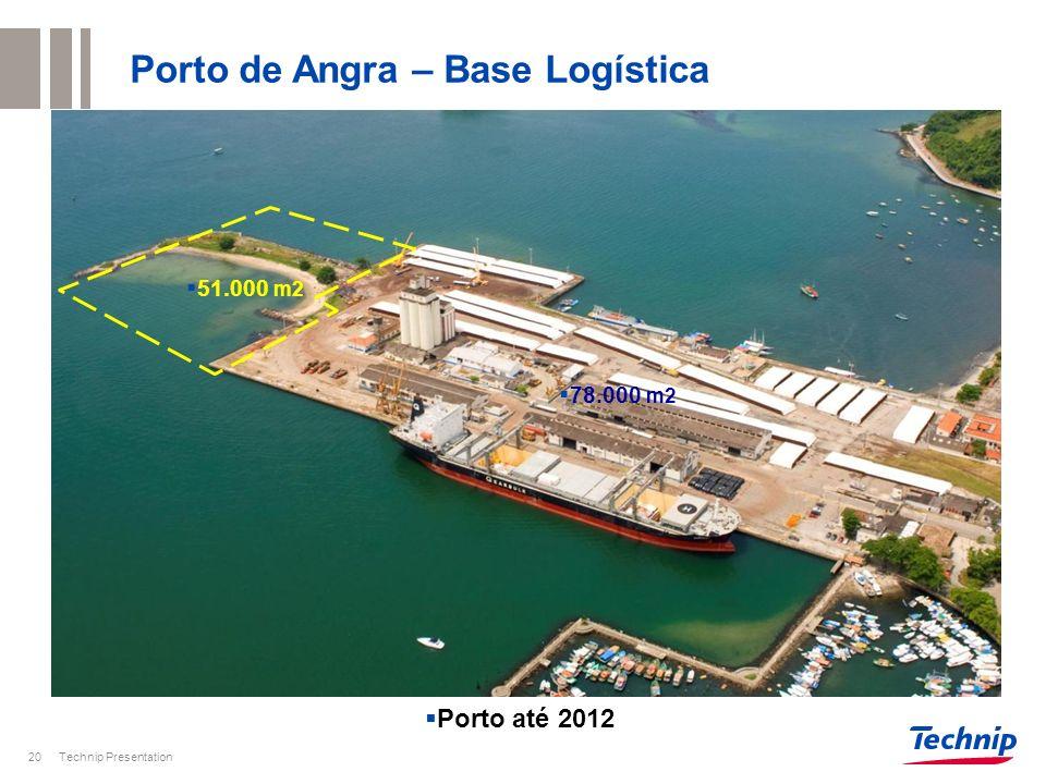 Porto de Angra – Base Logística Technip Presentation21 Porto no Futuro