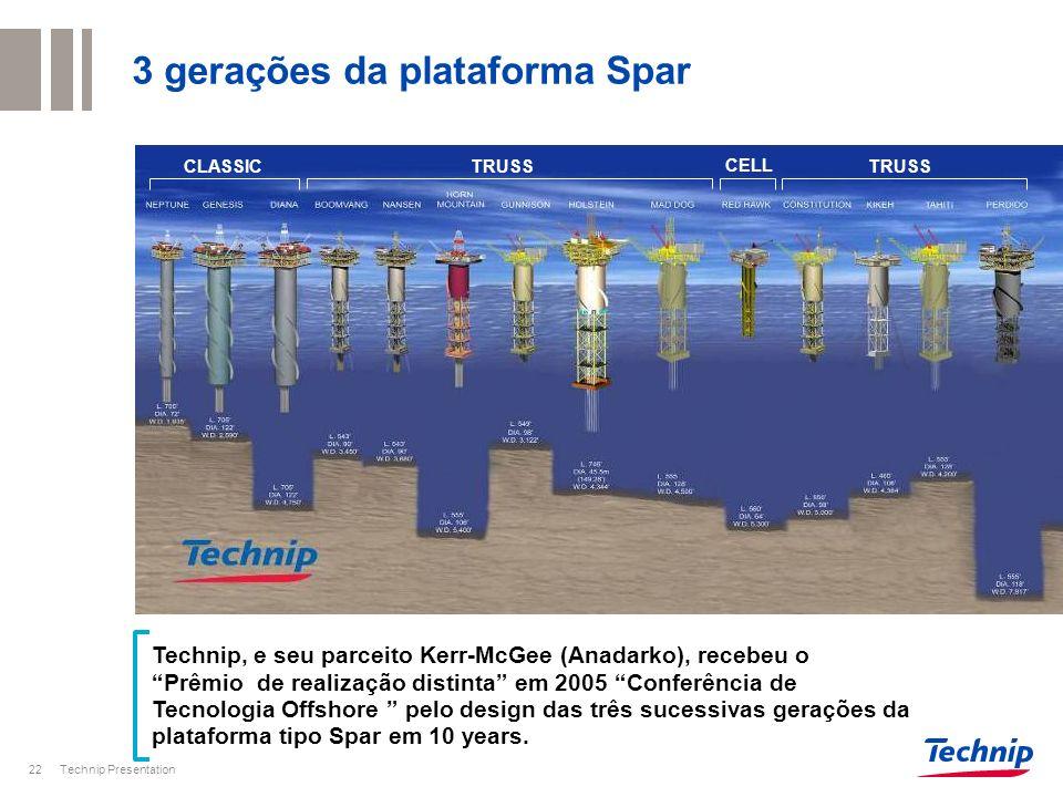 Technip Presentation23 Plataforma P-51, Brasil Cliente: Petrobras Plataforma Semi-submersible Capacidade: 180,000 barris de óleo e milhões de m 3 de gás por dia Valor: $ 639 milhões Primeiro óleo: Janeiro 2009 P-51 é a primeira plataforma semi submersivel ser contruída inteiramente no Brasil.