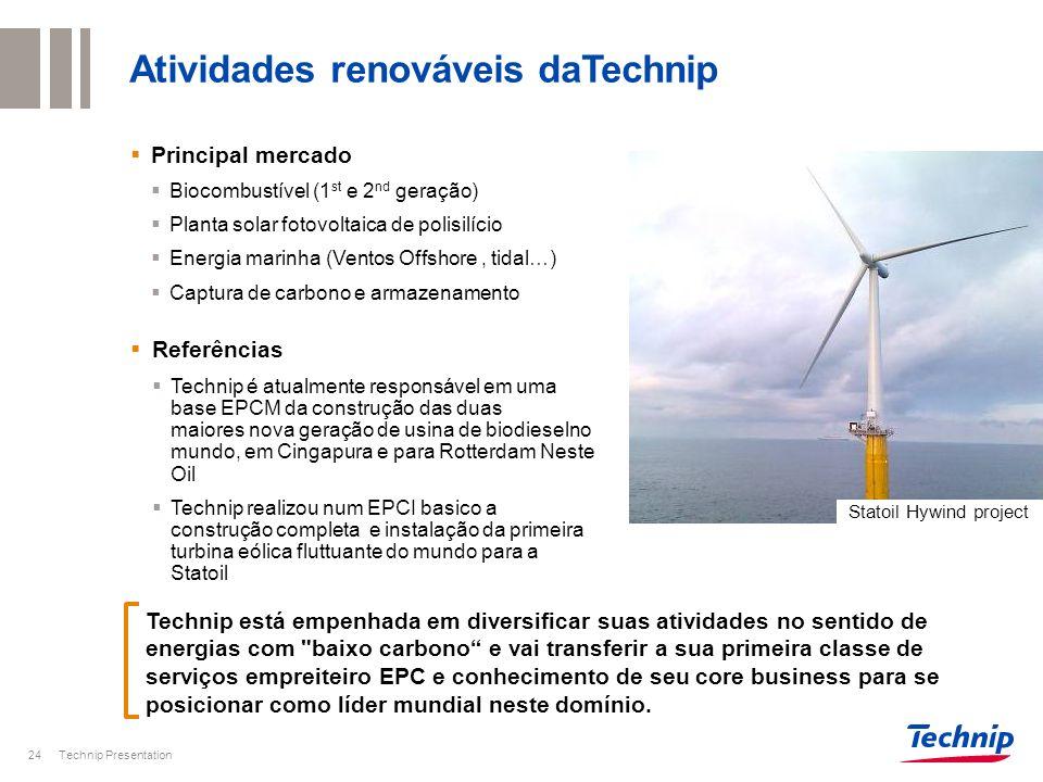 Technip Presentation24 Atividades renováveis daTechnip Principal mercado Biocombustível (1 st e 2 nd geração) Planta solar fotovoltaica de polisilício