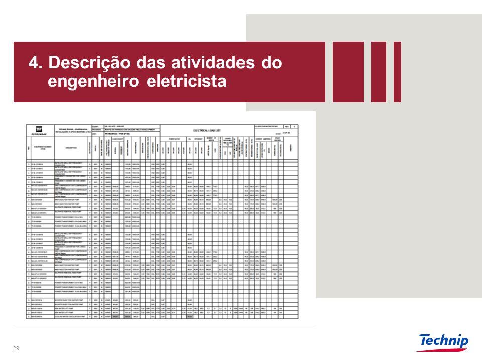 4. CDC 4,16KV 30