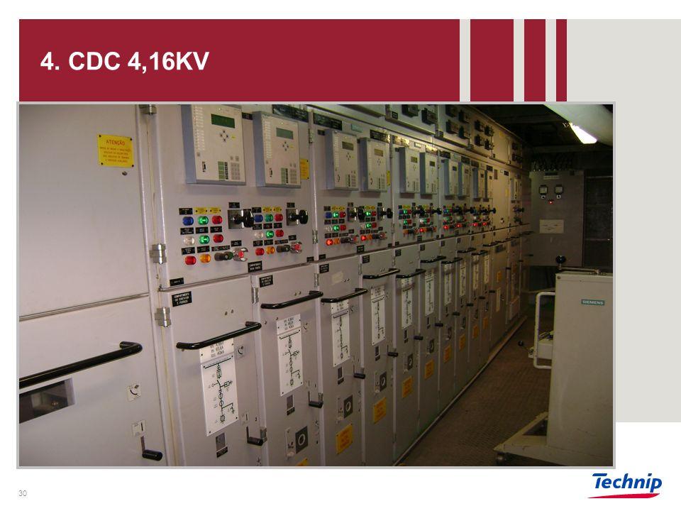 4. Descrição das atividades do engenheiro eletricista 31