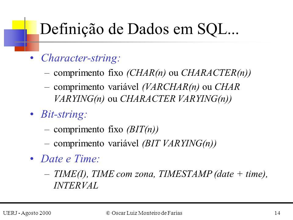 UERJ - Agosto 2000© Oscar Luiz Monteiro de Farias14 Character-string: –comprimento fixo (CHAR(n) ou CHARACTER(n)) –comprimento variável (VARCHAR(n) ou CHAR VARYING(n) ou CHARACTER VARYING(n)) Bit-string: –comprimento fixo (BIT(n)) –comprimento variável (BIT VARYING(n)) Date e Time: –TIME(I), TIME com zona, TIMESTAMP (date + time), INTERVAL Definição de Dados em SQL...