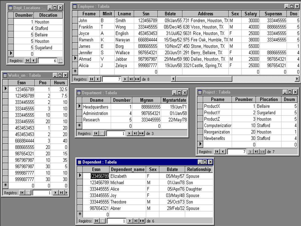 UERJ - Agosto 2000© Oscar Luiz Monteiro de Farias38 QUERY 6: Recupere o nome de todos os empregados que não tenham dependentes.