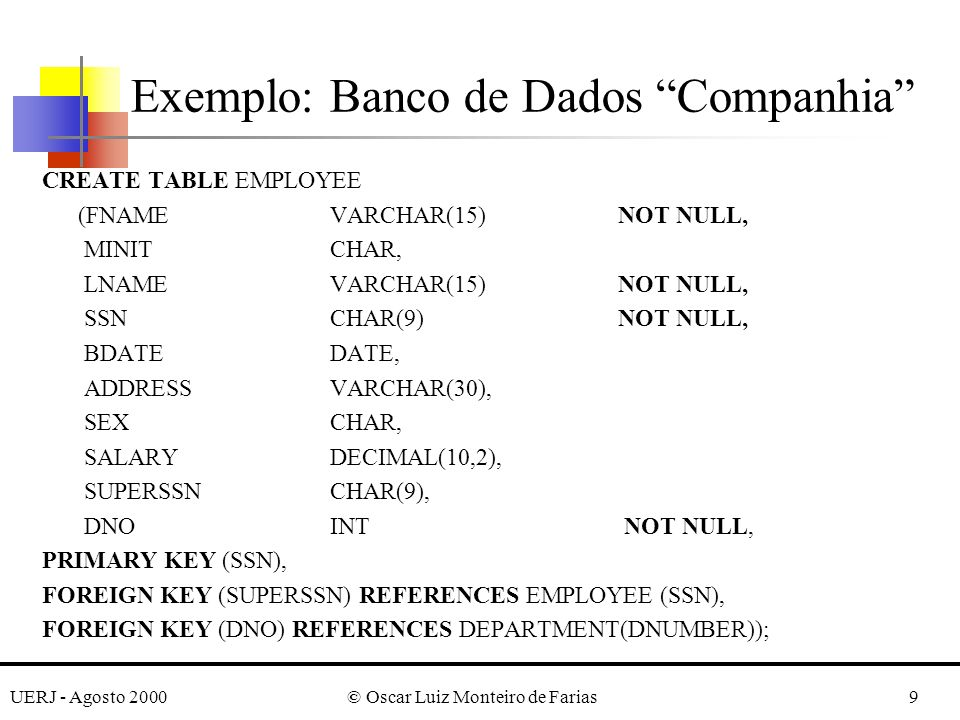 UERJ - Agosto 2000© Oscar Luiz Monteiro de Farias10 Exemplo: Banco de Dados Companhia CREATE TABLE DEPARTMENT (DNAMEVARCHAR(15)NOT NULL, DNUMBERINTNOT NULL, MGRSSN CHAR(9) NOT NULL, MGRSTARTDATEDATE, PRIMARY KEY (DNUMBER), UNIQUE (DNAME), FOREIGN KEY (MGRSSN) REFERENCES EMPLOYEE (SSN)); CREATE TABLE DEPT_LOCATIONS ( DNUMBERINTNOT NULL, DLOCATIONVARCHAR(15) NOT NULL, PRIMARY KEY (DNUMBER, DLOCATION), FOREIGN KEY (DNUMBER) REFERENCES DEPARTMENT (DNUMBER));