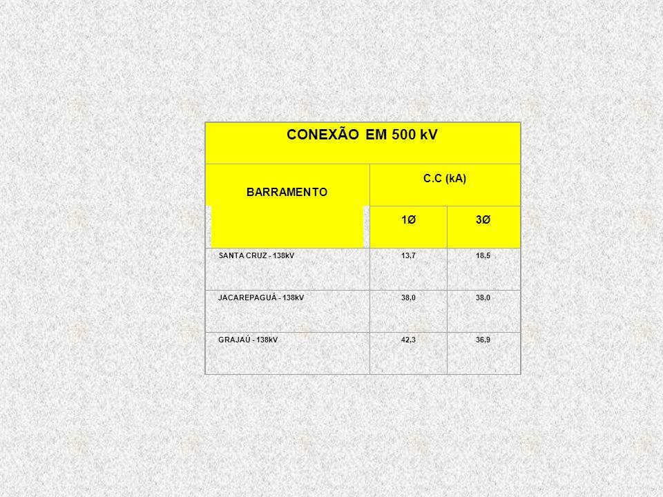 CONEXÃO EM 500 kV BARRAMENTO C.C (kA) 1Ø3Ø SANTA CRUZ - 138kV13,718,5 JACAREPAGUÁ - 138kV38,0 GRAJAÚ - 138kV42,336,9