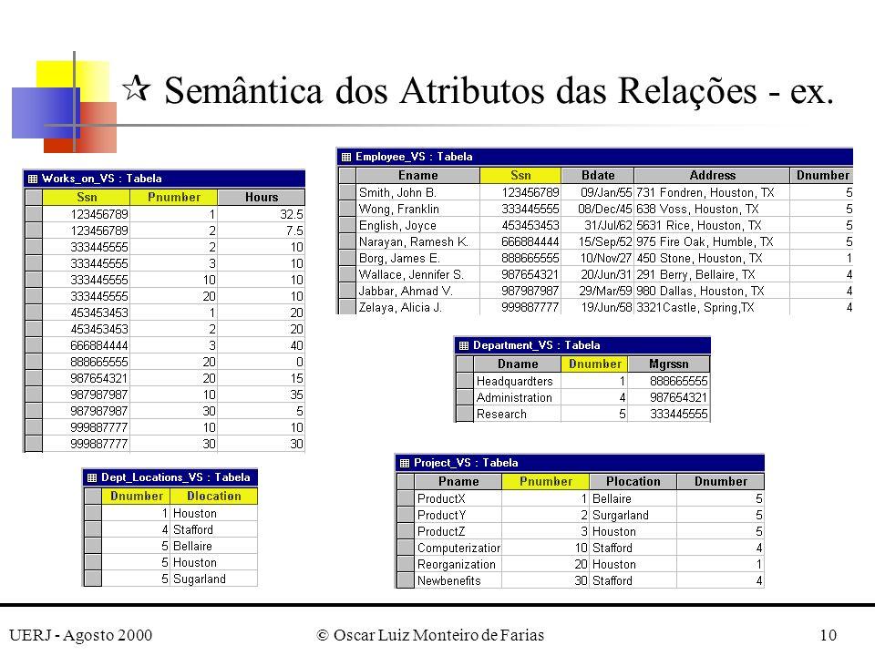 UERJ - Agosto 2000© Oscar Luiz Monteiro de Farias10 ¶ Semântica dos Atributos das Relações - ex.