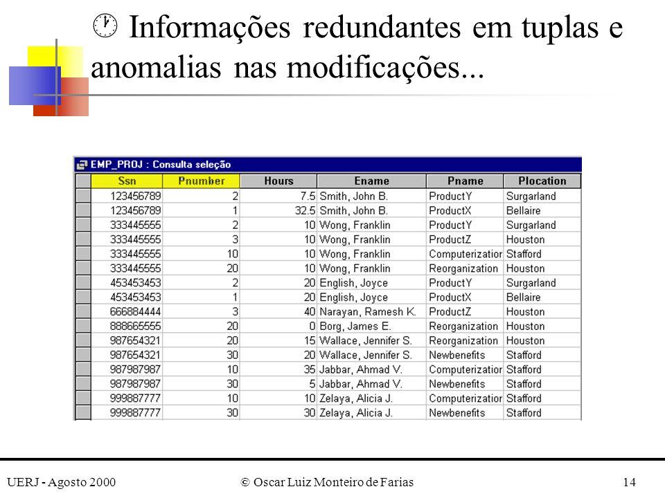 UERJ - Agosto 2000© Oscar Luiz Monteiro de Farias14 · Informações redundantes em tuplas e anomalias nas modificações...