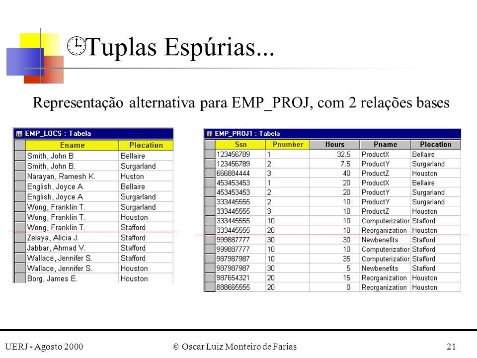 UERJ - Agosto 2000© Oscar Luiz Monteiro de Farias21 ¹ Tuplas Espúrias... Representação alternativa para EMP_PROJ, com 2 relações bases