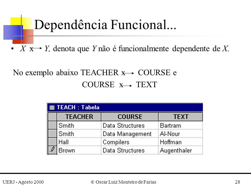 UERJ - Agosto 2000© Oscar Luiz Monteiro de Farias28 X x Y, denota que Y não é funcionalmente dependente de X. No exemplo abaixo TEACHER x COURSE e COU