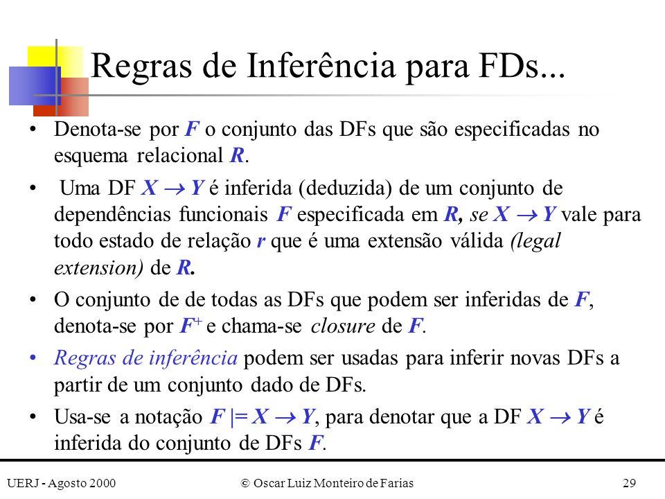 UERJ - Agosto 2000© Oscar Luiz Monteiro de Farias29 Regras de Inferência para FDs... Denota-se por F o conjunto das DFs que são especificadas no esque