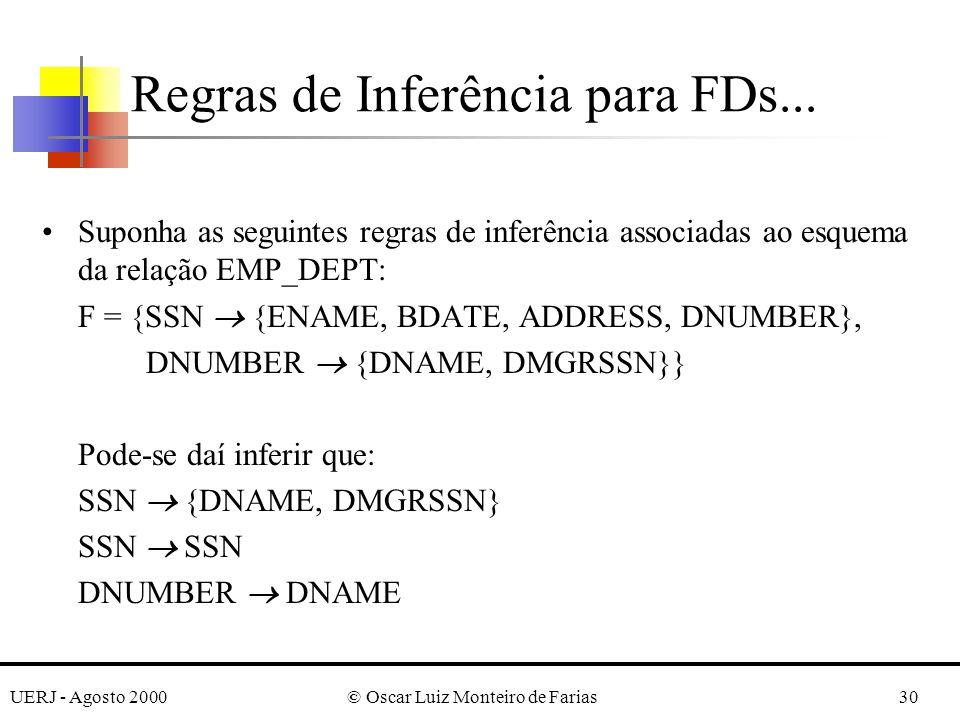 UERJ - Agosto 2000© Oscar Luiz Monteiro de Farias30 Suponha as seguintes regras de inferência associadas ao esquema da relação EMP_DEPT: F = {SSN {ENAME, BDATE, ADDRESS, DNUMBER}, DNUMBER {DNAME, DMGRSSN}} Pode-se daí inferir que: SSN {DNAME, DMGRSSN} SSN DNUMBER DNAME Regras de Inferência para FDs...