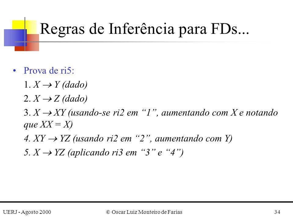 UERJ - Agosto 2000© Oscar Luiz Monteiro de Farias34 Prova de ri5: 1. X Y (dado) 2. X Z (dado) 3. X XY (usando-se ri2 em 1, aumentando com X e notando