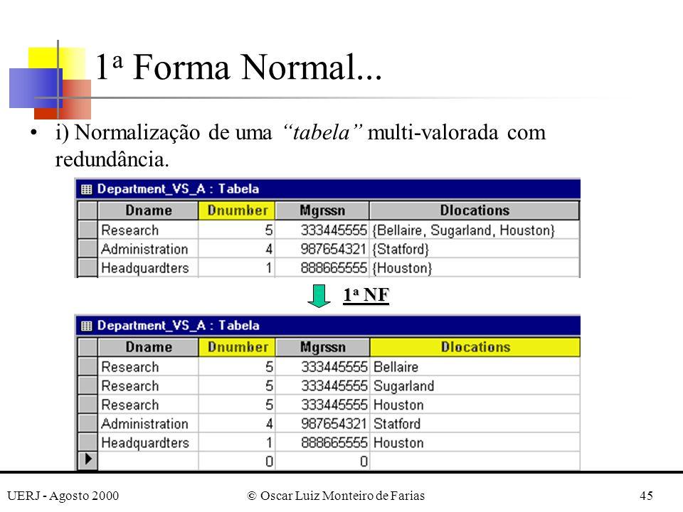 UERJ - Agosto 2000© Oscar Luiz Monteiro de Farias45 i) Normalização de uma tabela multi-valorada com redundância. 1 a Forma Normal... 1 a NF