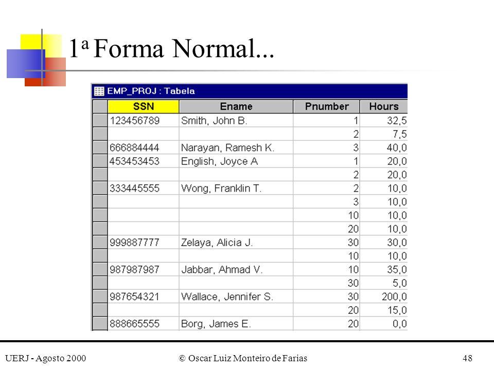 UERJ - Agosto 2000© Oscar Luiz Monteiro de Farias48 1 a Forma Normal...