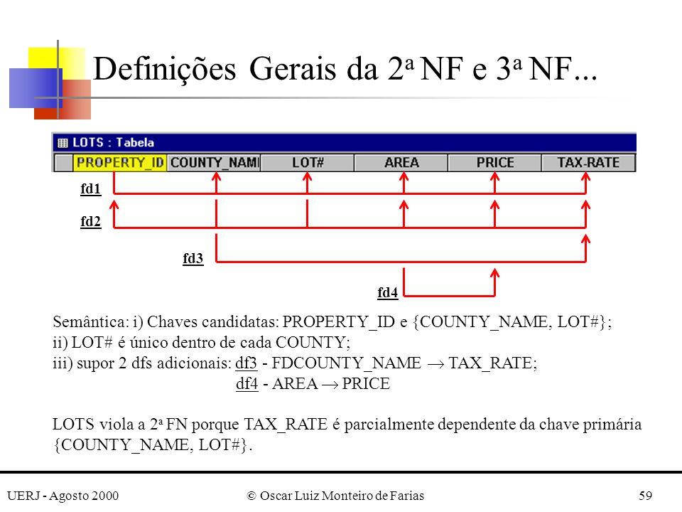 UERJ - Agosto 2000© Oscar Luiz Monteiro de Farias59 Definições Gerais da 2 a NF e 3 a NF... fd1 fd2 fd3 fd4 Semântica: i) Chaves candidatas: PROPERTY_
