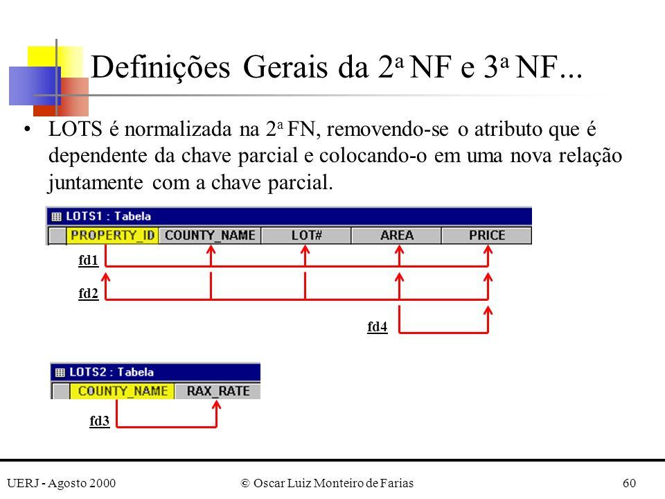 UERJ - Agosto 2000© Oscar Luiz Monteiro de Farias60 LOTS é normalizada na 2 a FN, removendo-se o atributo que é dependente da chave parcial e colocando-o em uma nova relação juntamente com a chave parcial.