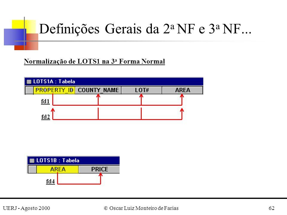 UERJ - Agosto 2000© Oscar Luiz Monteiro de Farias62 Definições Gerais da 2 a NF e 3 a NF... fd1 fd2 fd4 Normalização de LOTS1 na 3 a Forma Normal