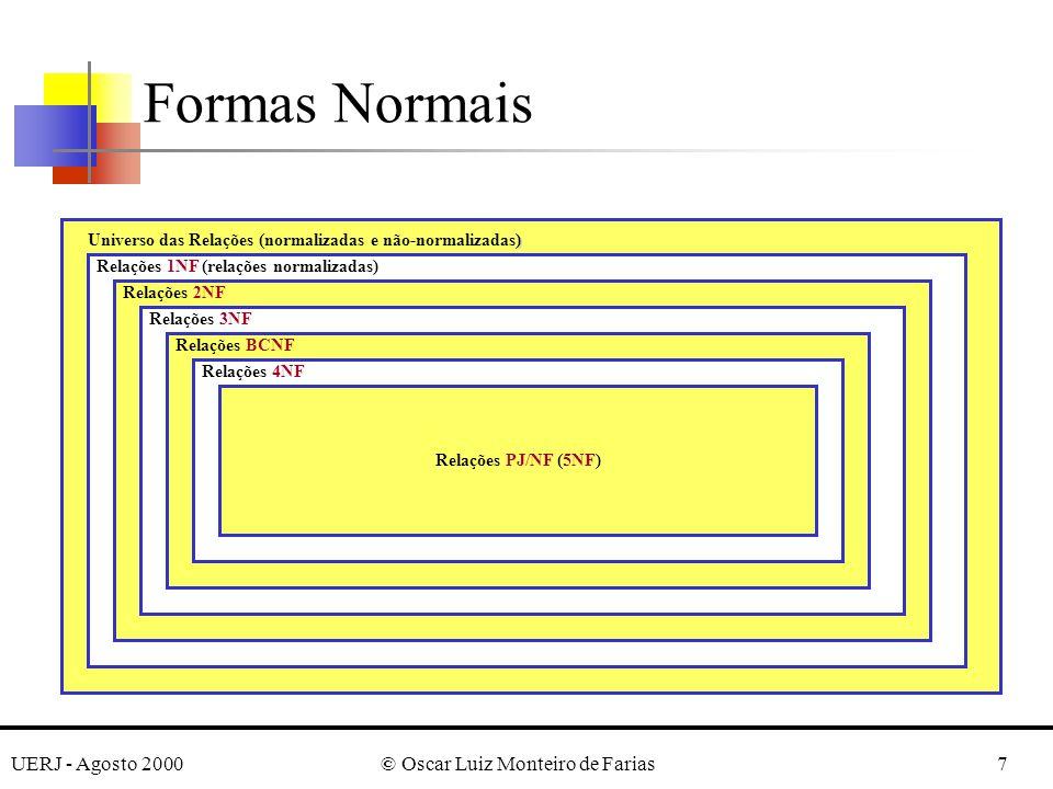 UERJ - Agosto 2000© Oscar Luiz Monteiro de Farias7 Formas Normais ) Universo das Relações (normalizadas e não-normalizadas) Relações 1NF (relações normalizadas) Relações 2NF Relações 3NF Relações BCNF Relações 4NF Relações PJ/NF (5NF)
