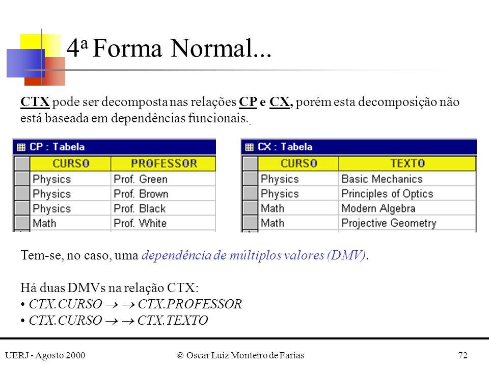 UERJ - Agosto 2000© Oscar Luiz Monteiro de Farias72 4 a Forma Normal... CTX pode ser decomposta nas relações CP e CX, porém esta decomposição não está